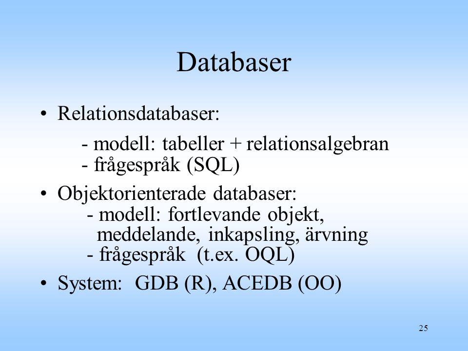 25 Databaser Relationsdatabaser: - modell: tabeller + relationsalgebran - frågespråk (SQL) Objektorienterade databaser: - modell: fortlevande objekt, meddelande, inkapsling, ärvning - frågespråk (t.ex.