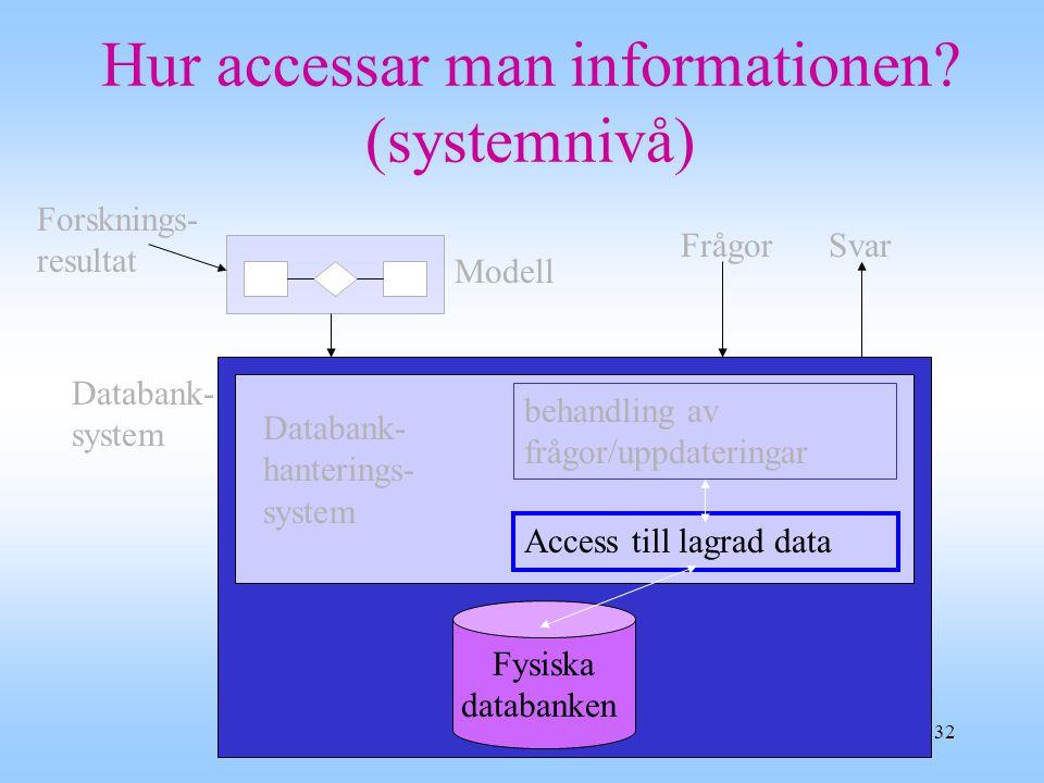 32 Hur accessar man informationen.