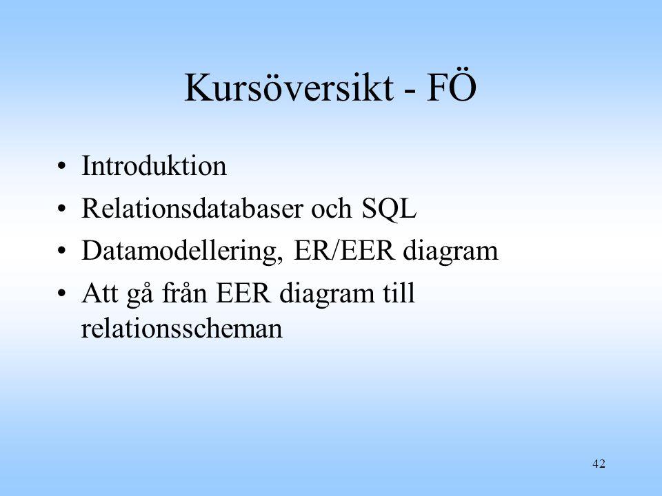 42 Kursöversikt - FÖ Introduktion Relationsdatabaser och SQL Datamodellering, ER/EER diagram Att gå från EER diagram till relationsscheman