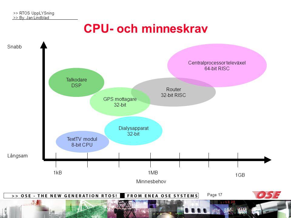 >> RTOS UppLYSning >> By: Jan Lindblad Page 17 CPU- och minneskrav Talkodare DSP Router 32-bit RISC Centralprocessor televäxel 64-bit RISC TextTV modul 8-bit CPU Långsam Snabb 1kB1MB 1GB Minnesbehov Dialysapparat 32-bit GPS mottagare 32-bit