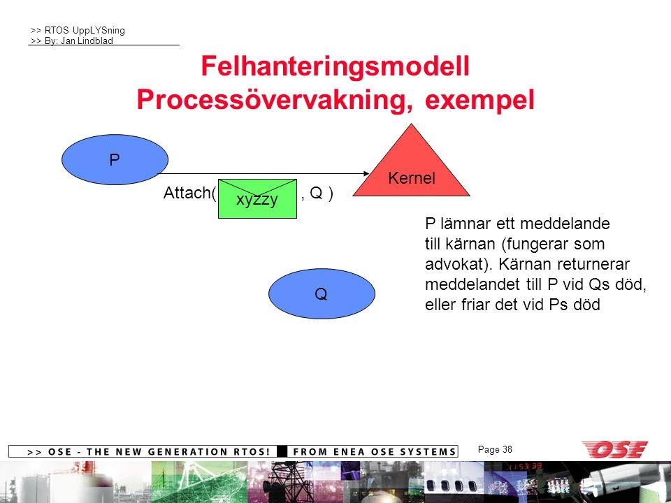 >> RTOS UppLYSning >> By: Jan Lindblad Page 38 Felhanteringsmodell Processövervakning, exempel P Q xyzzy Attach(, Q ) Kernel P lämnar ett meddelande till kärnan (fungerar som advokat).