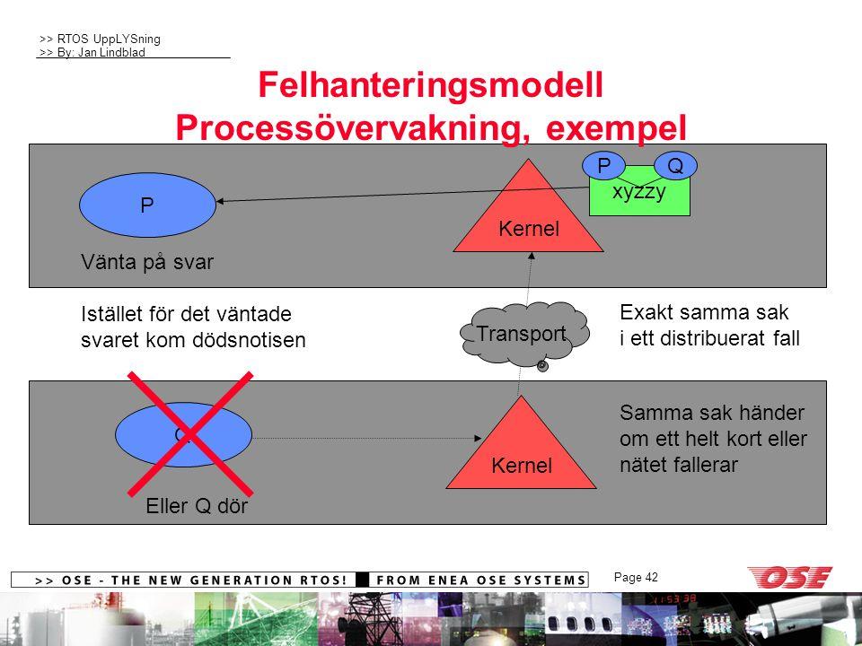>> RTOS UppLYSning >> By: Jan Lindblad Page 42 xyzzy PQ Felhanteringsmodell Processövervakning, exempel P Q Kernel Vänta på svar Istället för det väntade svaret kom dödsnotisen Eller Q dör Kernel Exakt samma sak i ett distribuerat fall Samma sak händer om ett helt kort eller nätet fallerar Transport