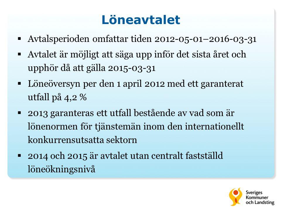 Löneavtalet  Avtalsperioden omfattar tiden 2012-05-01–2016-03-31  Avtalet är möjligt att säga upp inför det sista året och upphör då att gälla 2015-03-31  Löneöversyn per den 1 april 2012 med ett garanterat utfall på 4,2 %  2013 garanteras ett utfall bestående av vad som är lönenormen för tjänstemän inom den internationellt konkurrensutsatta sektorn  2014 och 2015 är avtalet utan centralt fastställd löneökningsnivå