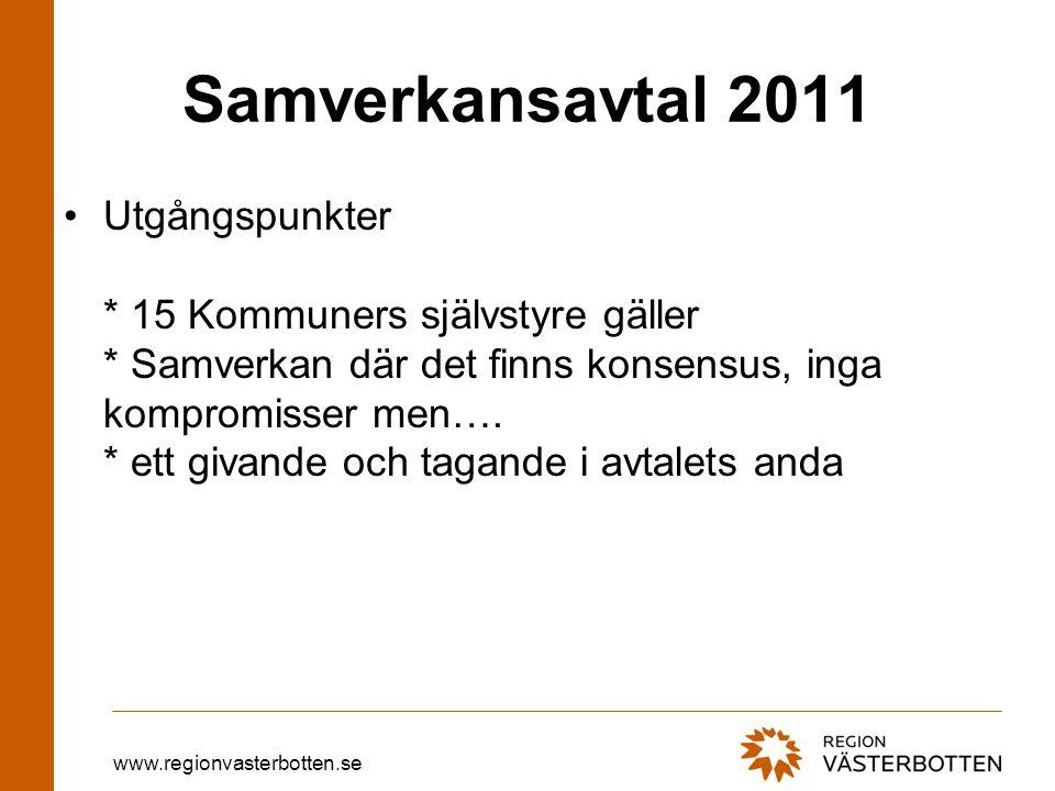 www.regionvasterbotten.se Samverkansavtal 2011 Utgångspunkter * 15 Kommuners självstyre gäller * Samverkan där det finns konsensus, inga kompromisser men….