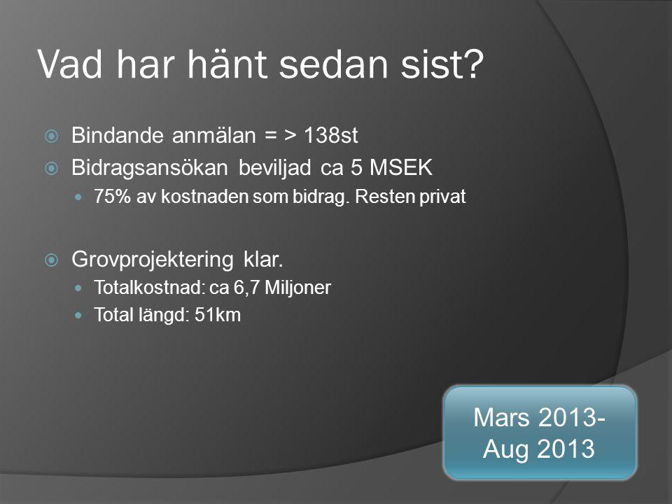 Vad har hänt sedan sist?  Bindande anmälan = > 138st  Bidragsansökan beviljad ca 5 MSEK 75% av kostnaden som bidrag. Resten privat  Grovprojekterin