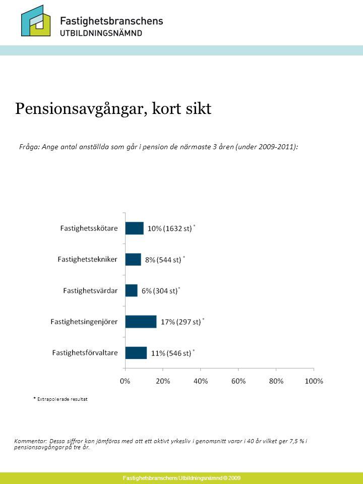 Fastighetsbranschens Utbildningsnämnd © 2009 Pensionsavgångar, kort sikt Fråga: Ange antal anställda som går i pension de närmaste 3 åren (under 2009-2011): Kommentar: Dessa siffror kan jämföras med att ett aktivt yrkesliv i genomsnitt varar i 40 år vilket ger 7,5 % i pensionsavgångar på tre år.