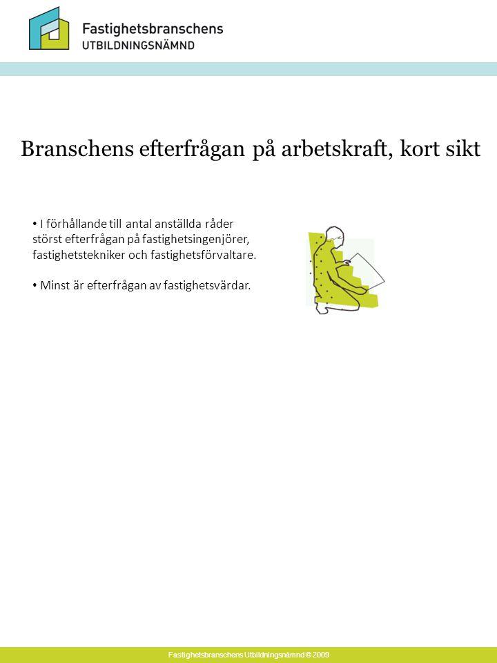 Fastighetsbranschens Utbildningsnämnd © 2009 Branschens efterfrågan på arbetskraft, kort sikt I förhållande till antal anställda råder störst efterfrågan på fastighetsingenjörer, fastighetstekniker och fastighetsförvaltare.