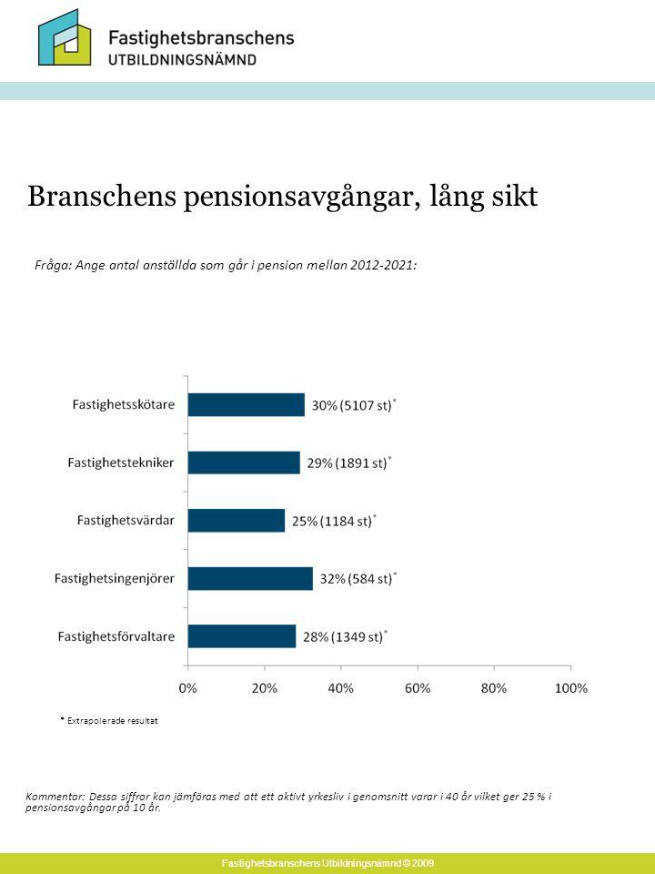 Fastighetsbranschens Utbildningsnämnd © 2009 Branschens pensionsavgångar, lång sikt Fråga: Ange antal anställda som går i pension mellan 2012-2021: Kommentar: Dessa siffror kan jämföras med att ett aktivt yrkesliv i genomsnitt varar i 40 år vilket ger 25 % i pensionsavgångar på 10 år.