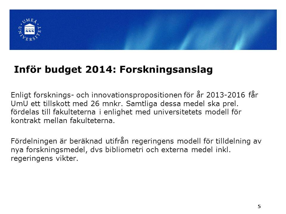 Inför budget 2014: Forskningsanslag Enligt forsknings- och innovationspropositionen för år 2013-2016 får UmU ett tillskott med 26 mnkr.