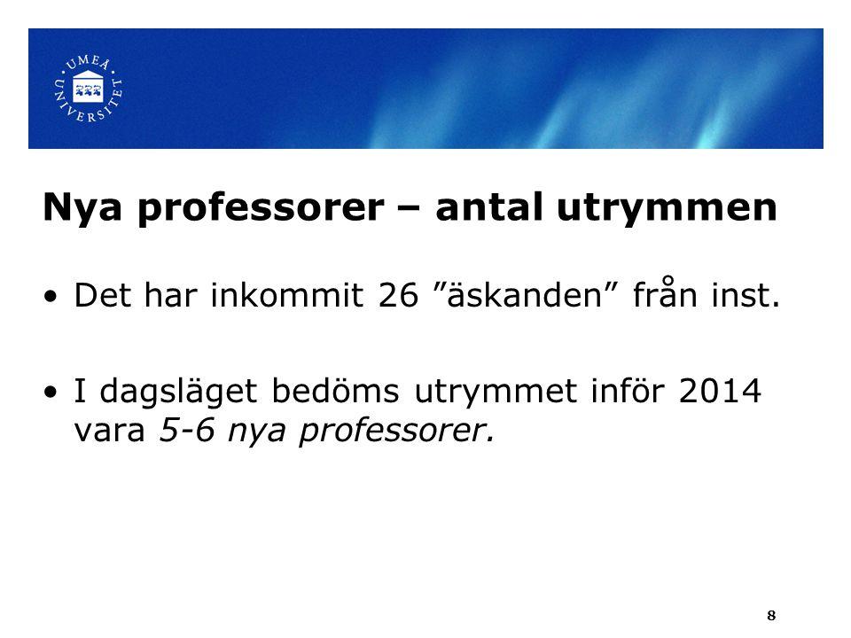 Nya professorer – antal utrymmen Det har inkommit 26 äskanden från inst.
