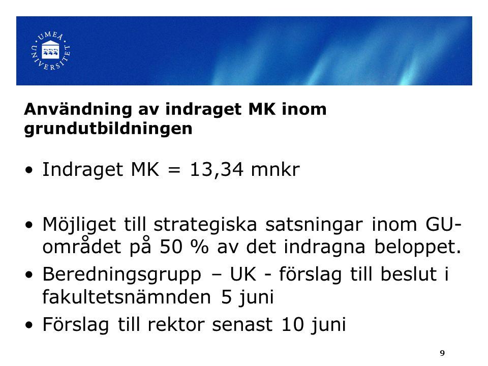 Användning av indraget MK inom grundutbildningen Indraget MK = 13,34 mnkr Möjliget till strategiska satsningar inom GU- området på 50 % av det indragna beloppet.