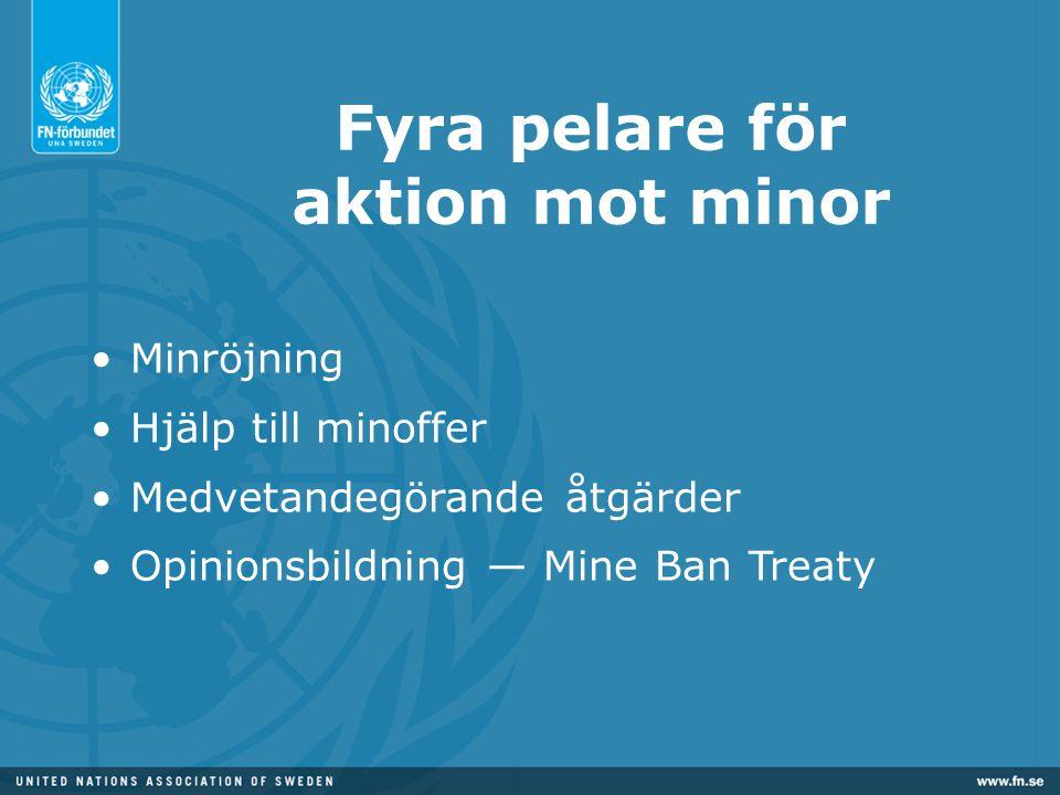 Fyra pelare för aktion mot minor Minröjning Hjälp till minoffer Medvetandegörande åtgärder Opinionsbildning — Mine Ban Treaty