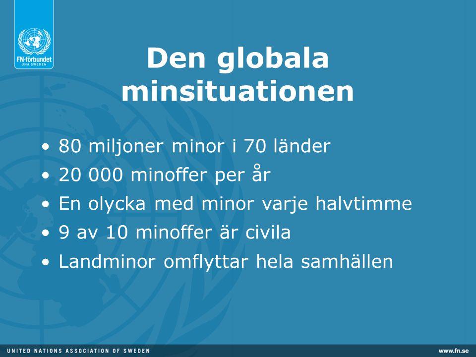 Den globala minsituationen 80 miljoner minor i 70 länder 20 000 minoffer per år En olycka med minor varje halvtimme 9 av 10 minoffer är civila Landmin