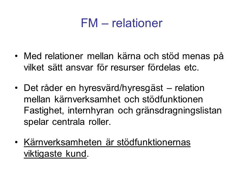 FM – relationer Med relationer mellan kärna och stöd menas på vilket sätt ansvar för resurser fördelas etc. Det råder en hyresvärd/hyresgäst – relatio