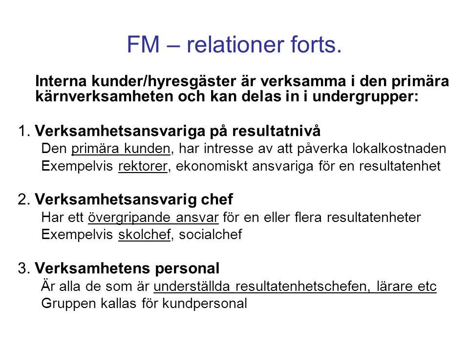 FM – relationer forts. Interna kunder/hyresgäster är verksamma i den primära kärnverksamheten och kan delas in i undergrupper: 1. Verksamhetsansvariga