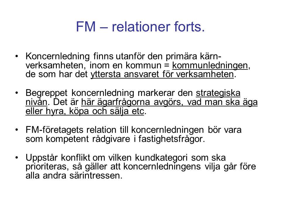 FM – relationer forts. Koncernledning finns utanför den primära kärn- verksamheten, inom en kommun = kommunledningen, de som har det yttersta ansvaret