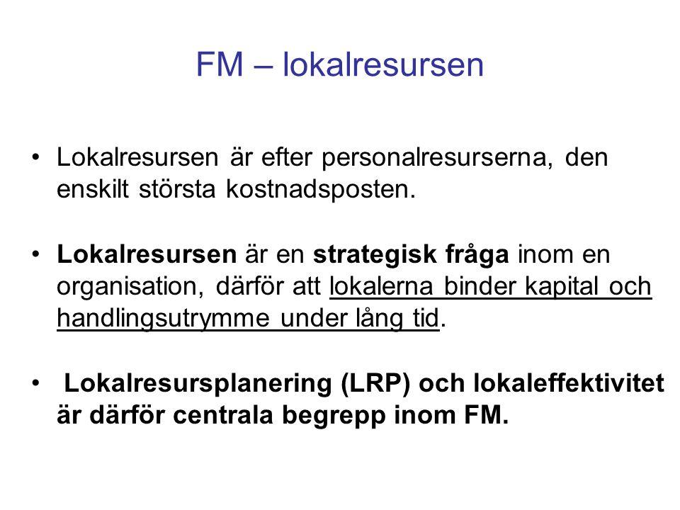 FM – lokalresursen Lokalresursen är efter personalresurserna, den enskilt största kostnadsposten. Lokalresursen är en strategisk fråga inom en organis