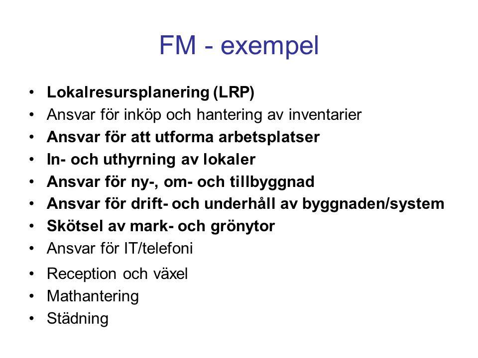 FM - exempel Lokalresursplanering (LRP) Ansvar för inköp och hantering av inventarier Ansvar för att utforma arbetsplatser In- och uthyrning av lokale