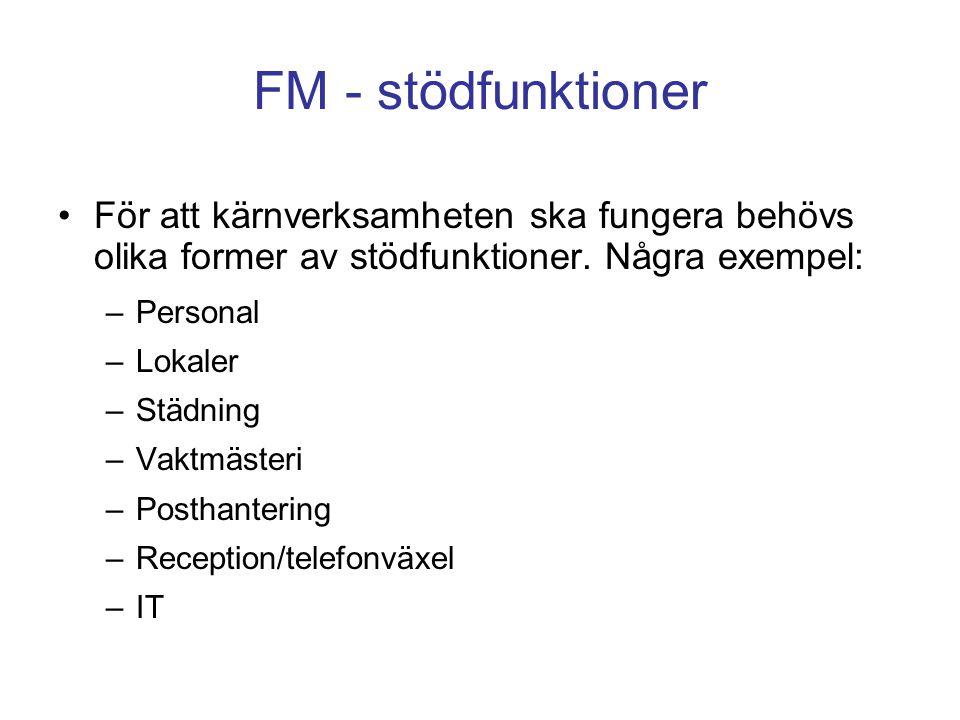FM - stödfunktioner För att kärnverksamheten ska fungera behövs olika former av stödfunktioner. Några exempel: –Personal –Lokaler –Städning –Vaktmäste