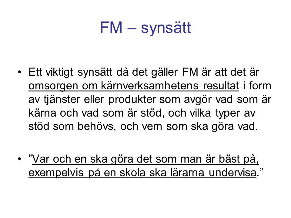 FM – fastighetsföretagande forts.