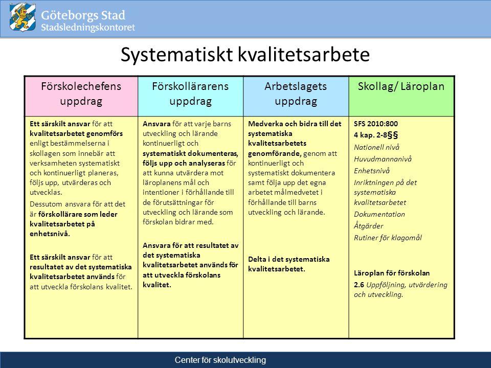 Systematiskt kvalitetsarbete LäsaSkrivaRäkna 2012Center för skolutveckling Förskolechefens uppdrag Förskollärarens uppdrag Arbetslagets uppdrag Skolla
