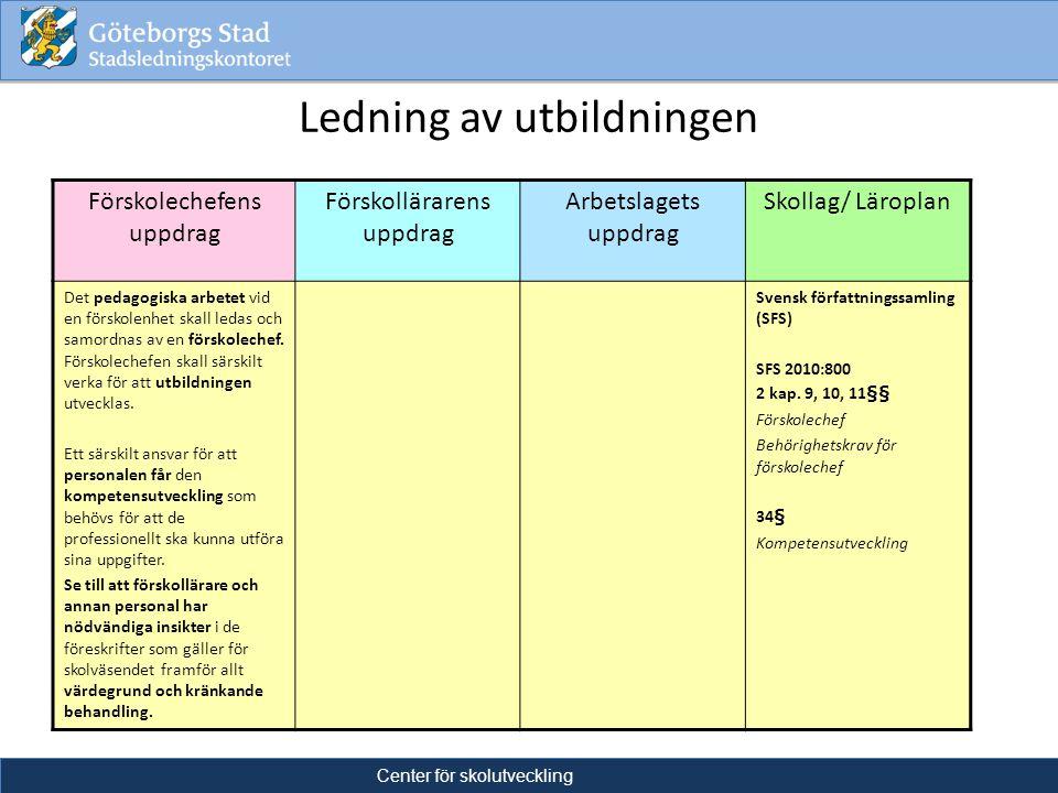 Ledning av utbildningen LäsaSkrivaRäkna 2012Center för skolutveckling Förskolechefens uppdrag Förskollärarens uppdrag Arbetslagets uppdrag Skollag/ Lä