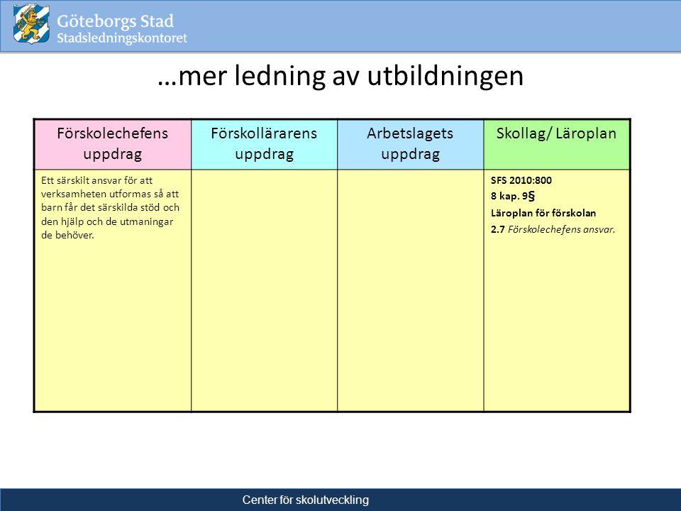 …mer ledning av utbildningen LäsaSkrivaRäkna 2012Center för skolutveckling Förskolechefens uppdrag Förskollärarens uppdrag Arbetslagets uppdrag Skolla