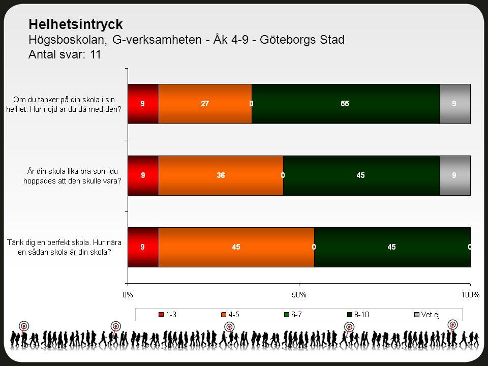 Helhetsintryck Högsboskolan, G-verksamheten - Åk 4-9 - Göteborgs Stad Antal svar: 11