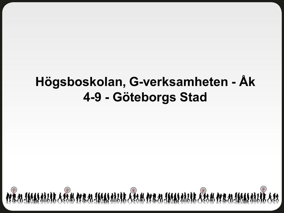 Högsboskolan, G-verksamheten - Åk 4-9 - Göteborgs Stad