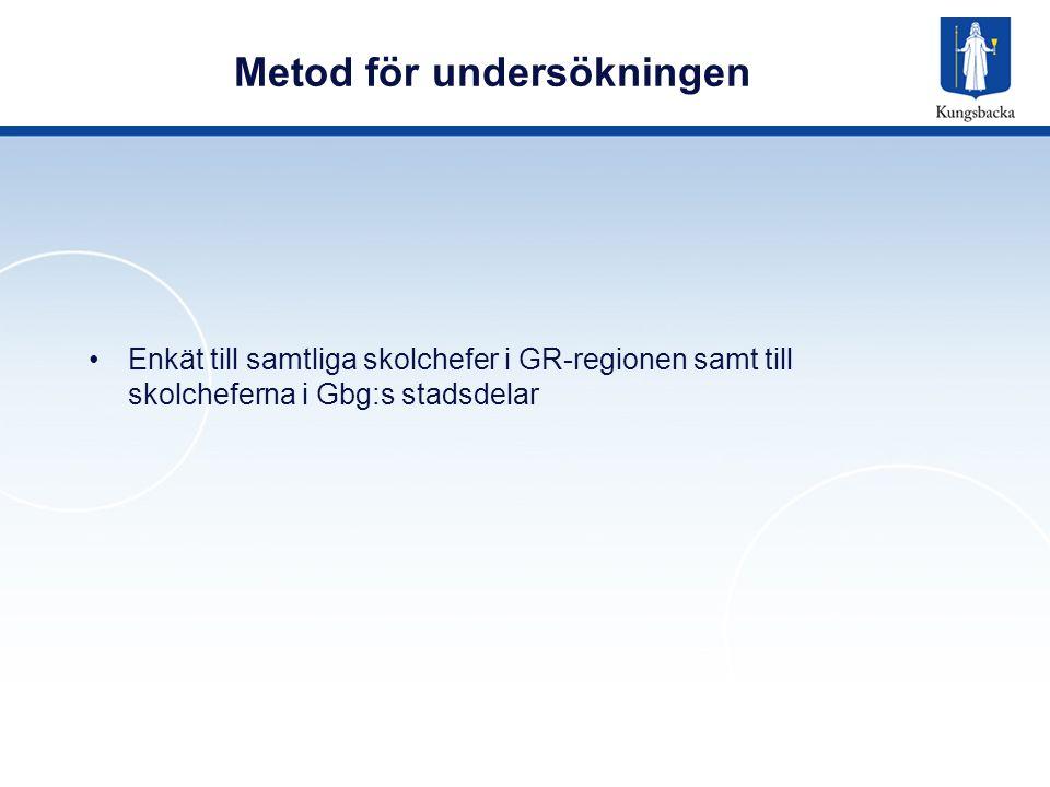 Metod för undersökningen Enkät till samtliga skolchefer i GR-regionen samt till skolcheferna i Gbg:s stadsdelar