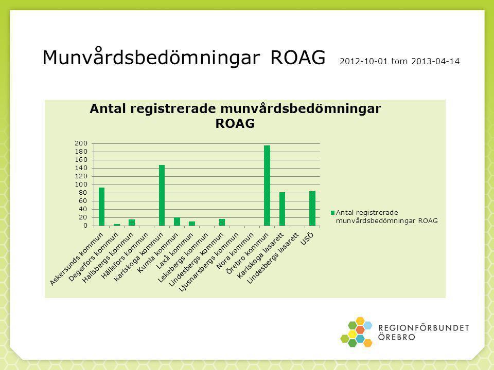Munvårdsbedömningar ROAG 2012-10-01 tom 2013-04-14