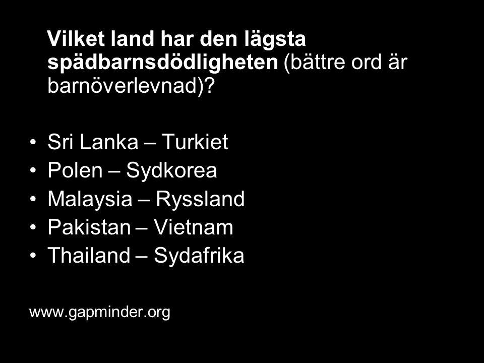 Vilket land har den lägsta spädbarnsdödligheten (bättre ord är barnöverlevnad)? Sri Lanka – Turkiet Polen – Sydkorea Malaysia – Ryssland Pakistan – Vi