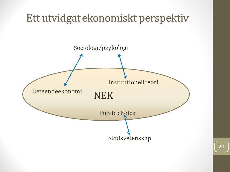 Ett utvidgat ekonomiskt perspektiv 20 NEK Institutionell teori Beteendeekonomi Public choice Stadsvetenskap Sociologi/psykologi