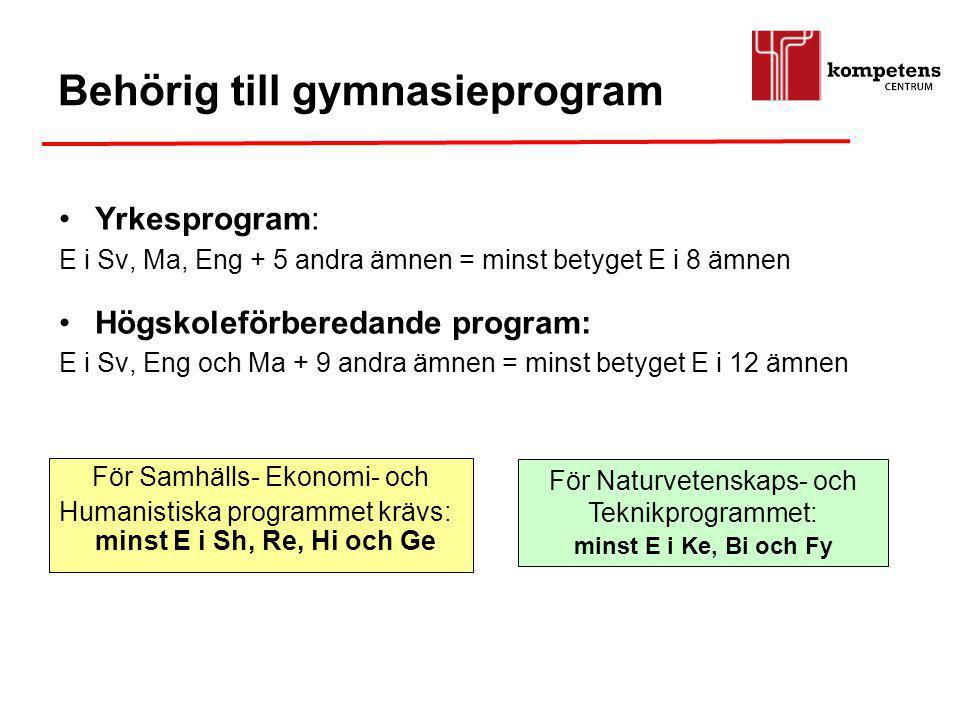 Behörig till gymnasieprogram Yrkesprogram: E i Sv, Ma, Eng + 5 andra ämnen = minst betyget E i 8 ämnen Högskoleförberedande program: E i Sv, Eng och M