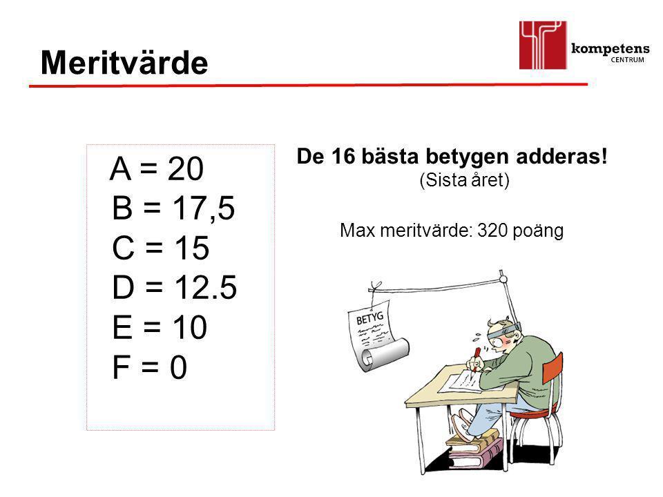 A = 20 B = 17,5 C = 15 D = 12.5 E = 10 F = 0 Meritvärde De 16 bästa betygen adderas! (Sista året) Max meritvärde: 320 poäng