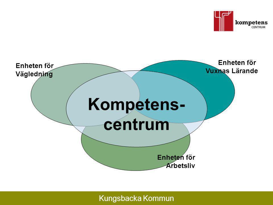 Kungsbacka Kommun Enheten för Vuxnas Lärande Enheten för Vägledning Enheten för Arbetsliv Kompetens- centrum