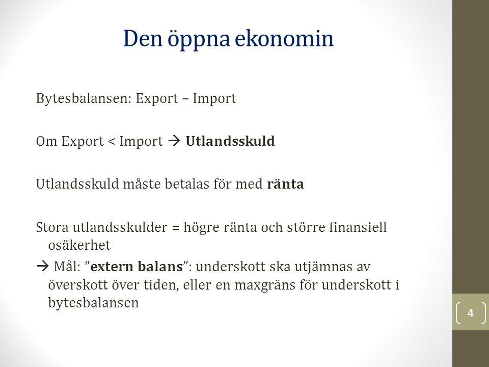 Bytesbalansen: Export – Import Om Export < Import  Utlandsskuld Utlandsskuld måste betalas för med ränta Stora utlandsskulder = högre ränta och störr