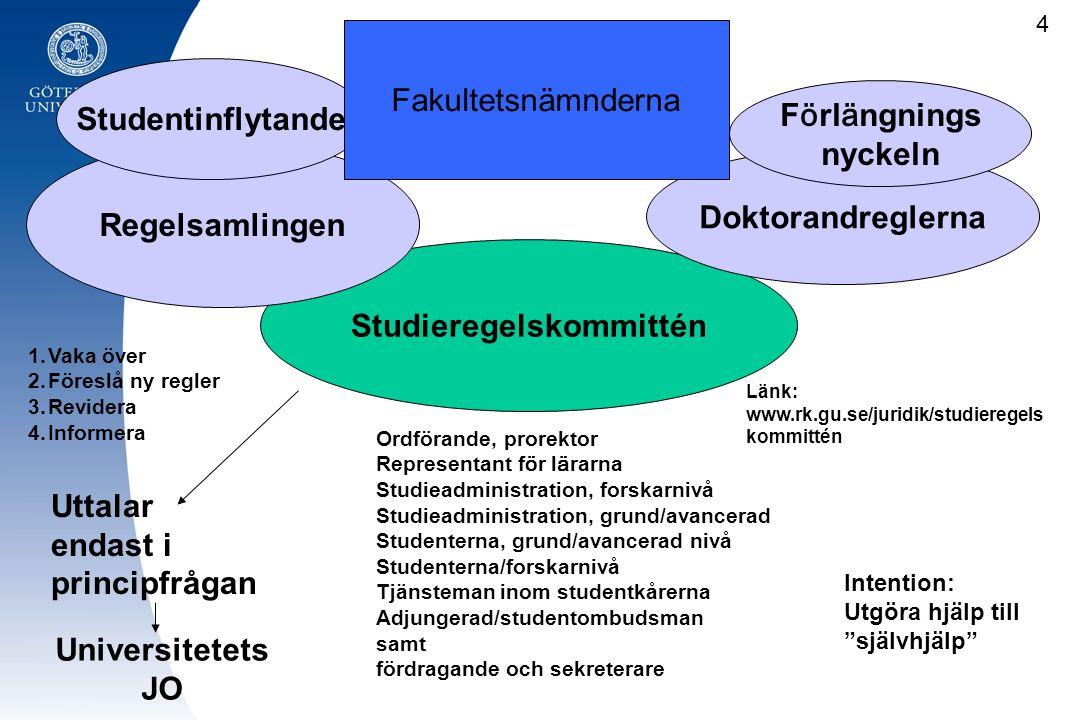 4 Studieregelskommittén Ordförande, prorektor Representant f ö r l ä rarna Studieadministration, forskarnivå Studieadministration, grund/avancerad Stu