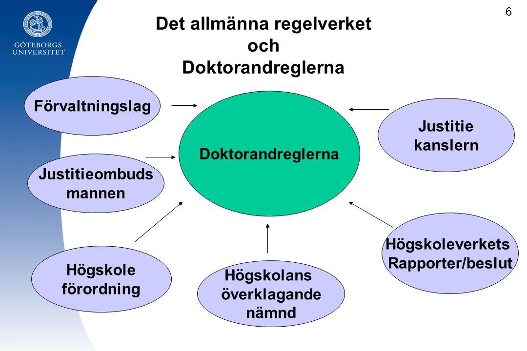 Doktorandreglerna och dess innehåll Göteborgs universitet Kristina Ullgren December 2008 Värdegrund Verksamheten vid universitetet skall präglas av ömsesidig respekt och hänsyn mellan dem som verkar där, studenter, doktorander, lärare och andra.