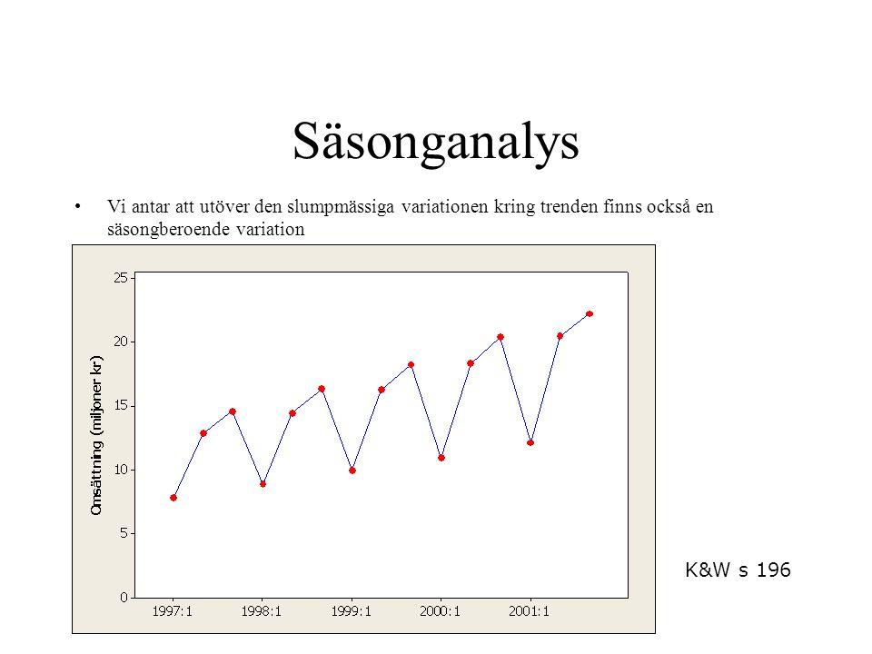Säsonganalys Vi antar att utöver den slumpmässiga variationen kring trenden finns också en säsongberoende variation K&W s 196