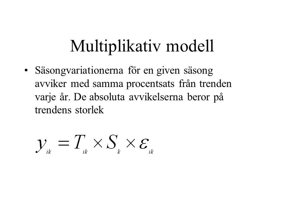 Multiplikativ modell Säsongvariationerna för en given säsong avviker med samma procentsats från trenden varje år.