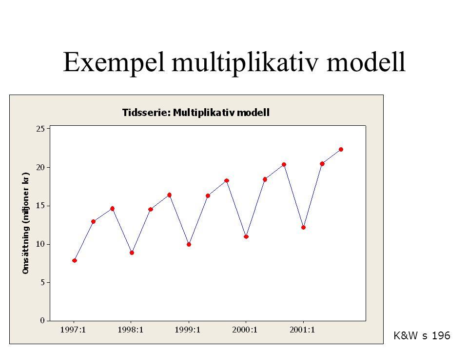 Exempel multiplikativ modell K&W s 196