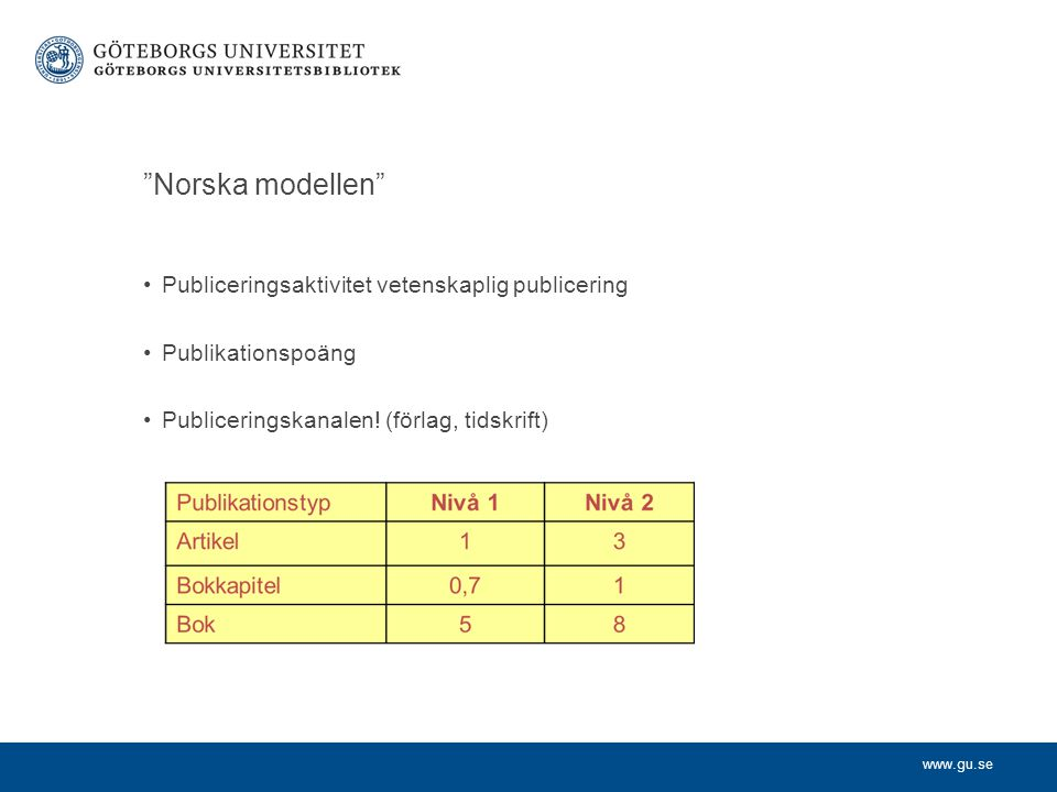 """www.gu.se """"Norska modellen"""" Publiceringsaktivitet vetenskaplig publicering Publikationspoäng Publiceringskanalen! (förlag, tidskrift)"""
