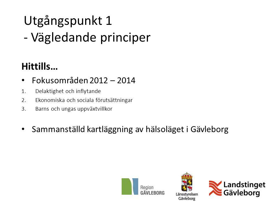 Utgångspunkt 1 - Vägledande principer Hittills… Fokusområden 2012 – 2014 1.Delaktighet och inflytande 2.Ekonomiska och sociala förutsättningar 3.Barns