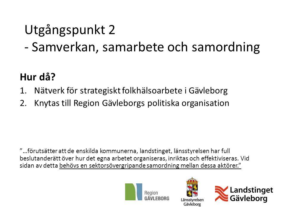 Utgångspunkt 2 - Samverkan, samarbete och samordning Hur då? 1.Nätverk för strategiskt folkhälsoarbete i Gävleborg 2.Knytas till Region Gävleborgs pol