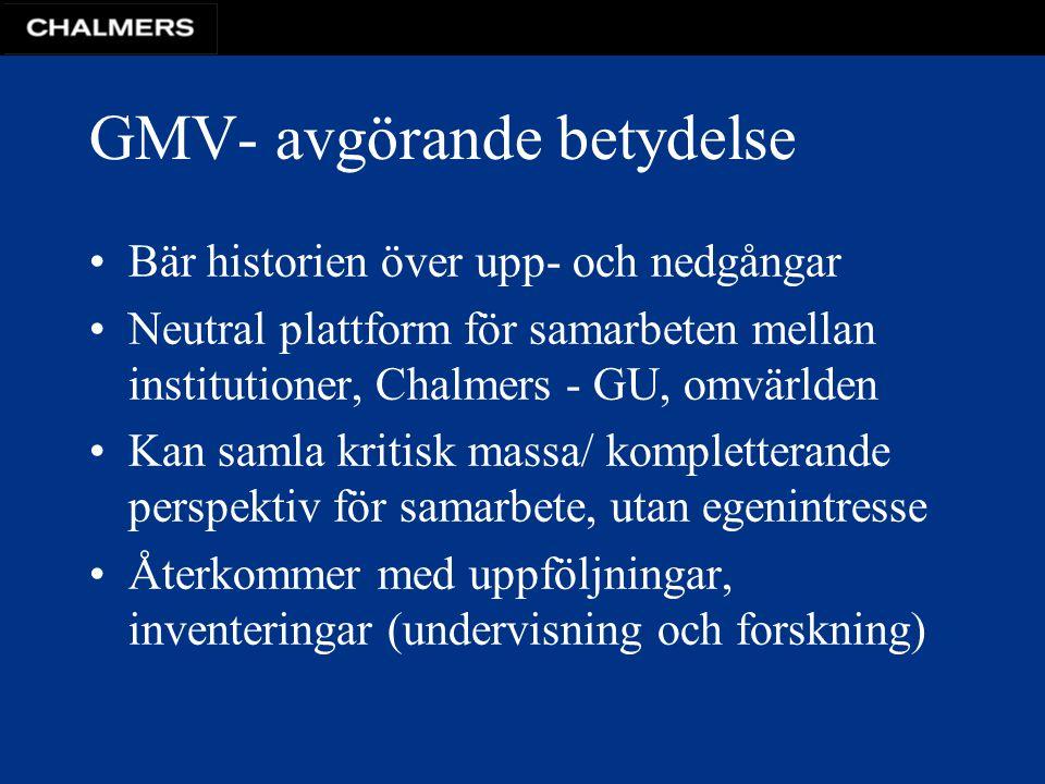GMV- avgörande betydelse Bär historien över upp- och nedgångar Neutral plattform för samarbeten mellan institutioner, Chalmers - GU, omvärlden Kan samla kritisk massa/ kompletterande perspektiv för samarbete, utan egenintresse Återkommer med uppföljningar, inventeringar (undervisning och forskning)