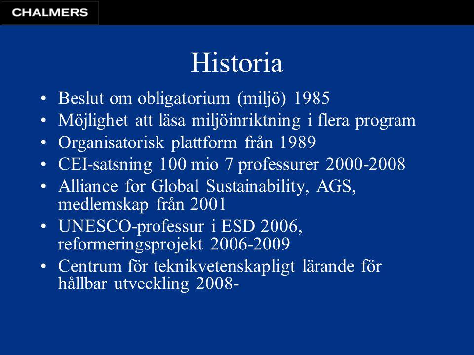 Historia Beslut om obligatorium (miljö) 1985 Möjlighet att läsa miljöinriktning i flera program Organisatorisk plattform från 1989 CEI-satsning 100 mio 7 professurer 2000-2008 Alliance for Global Sustainability, AGS, medlemskap från 2001 UNESCO-professur i ESD 2006, reformeringsprojekt 2006-2009 Centrum för teknikvetenskapligt lärande för hållbar utveckling 2008-