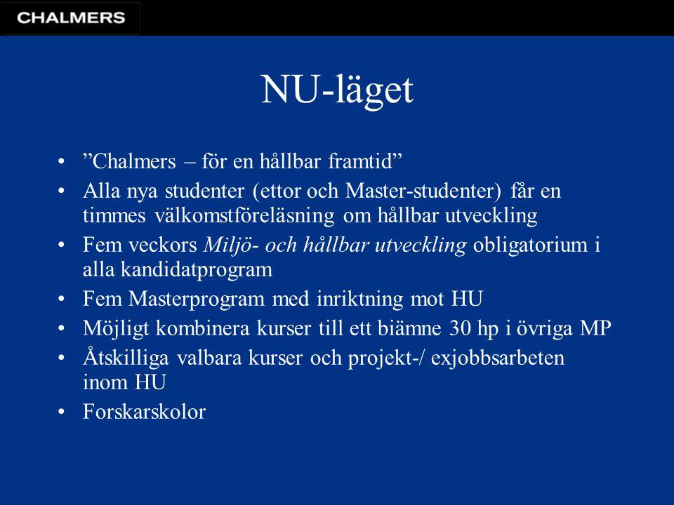 ESD-projektet 2006-2009 Kopplat till UNESCO-professur i Lärande för hållbar utveckling (John Holmberg) Nio mål för utvecklingsprojektet Budget: 500 kkr + delar av 1500 kkr, som är ordinarie GRU-budget för Chalmers MHU
