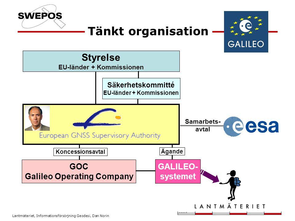 Lantmäteriet, Informationsförsörjning Geodesi, Dan Norin Tänkt organisation Samarbets- avtal Styrelse EU-länder + Kommissionen GOC Galileo Operating Company GALILEO- systemet Säkerhetskommitté EU-länder + Kommissionen Koncessionsavtal Ägande