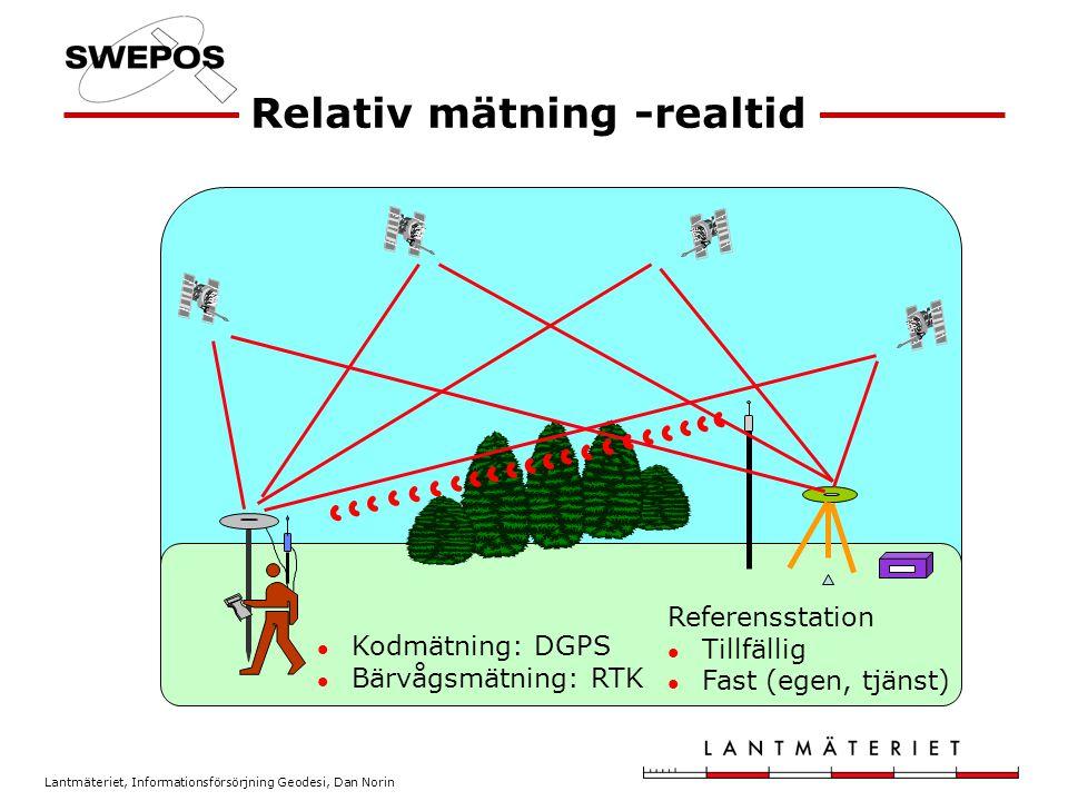 Lantmäteriet, Informationsförsörjning Geodesi, Dan Norin Relativ mätning -realtid Kodmätning: DGPS Bärvågsmätning: RTK Referensstation Tillfällig Fast (egen, tjänst)